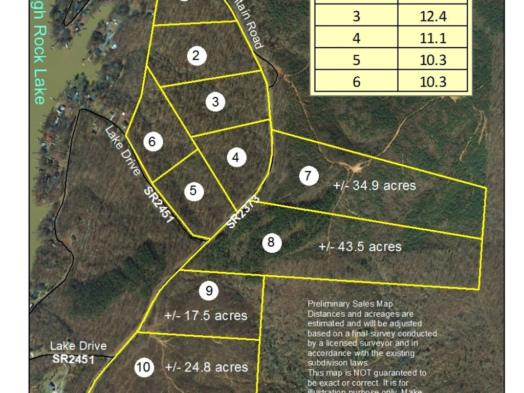 217 Acres Near Badin Lake : Lexington : Davidson County : North Carolina